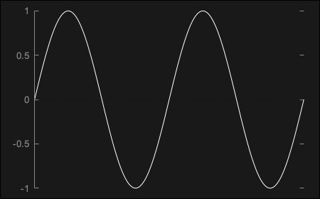 JUCE: Tutorial: Add distortion through waveshaping and